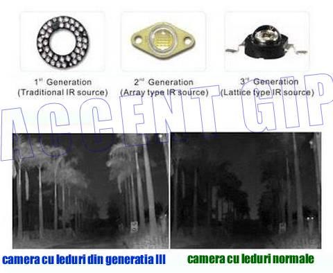 ir-camere