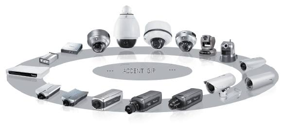 all-gip-ip-cameras